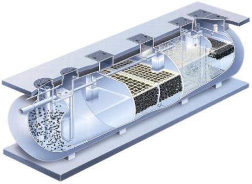 Modul xử lý nước thải PCN - Hãng Fuji Clean - Nhật Bản